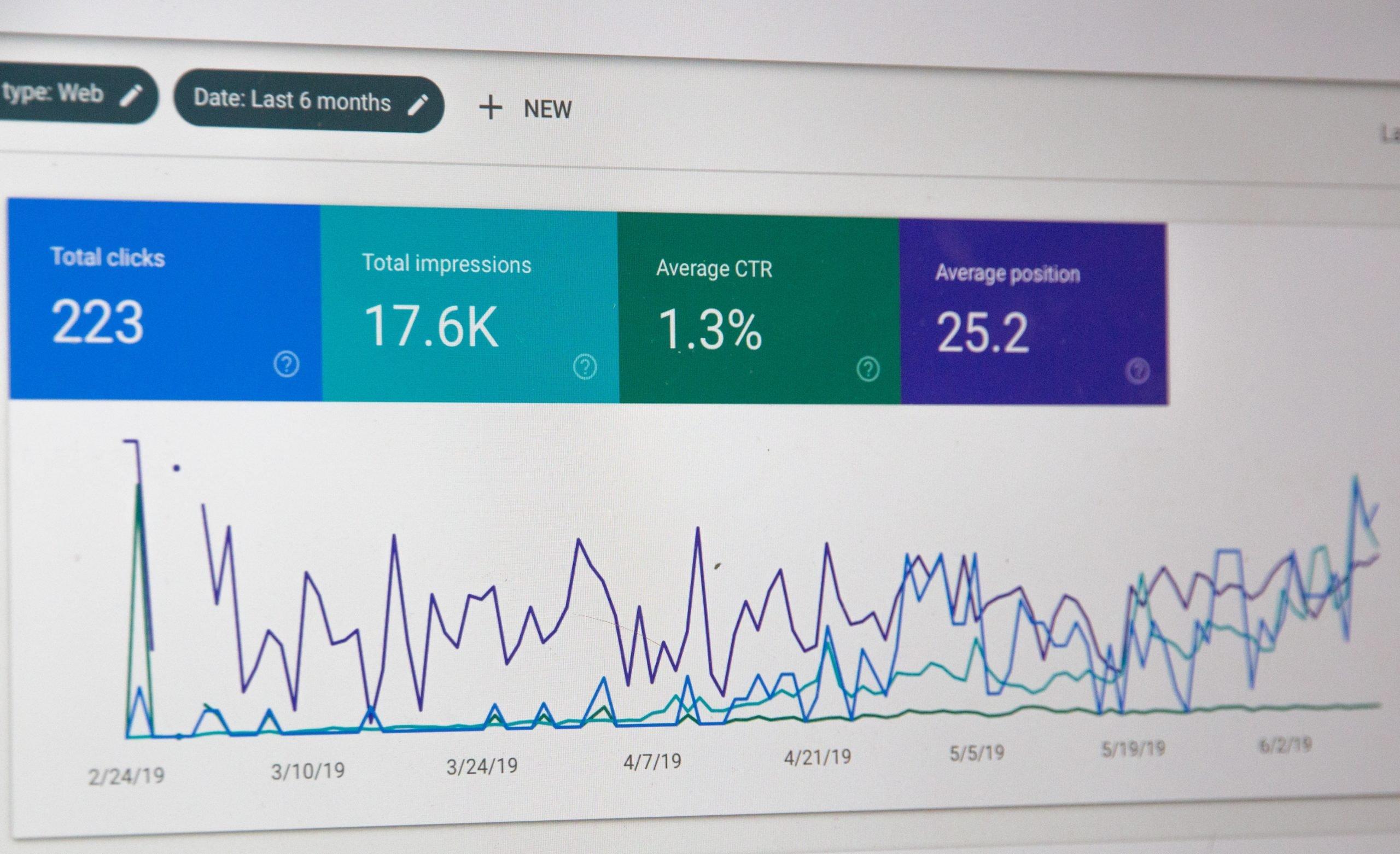 Google Analytics Ecommerce Tracking Through Squarespace